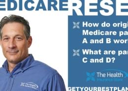 How does original Medicare Work